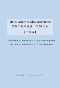 The market foresight of Metal Additive Manufacturing 2020